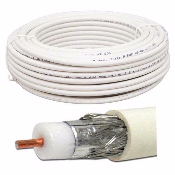 Cablu coaxial TV RG6