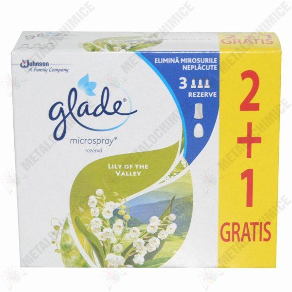 glade microspray aparat plus 2 rezerve lacrimioara 1