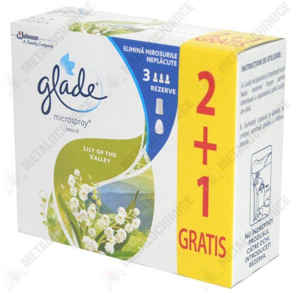 glade microspray aparat plus 2 rezerve lacrimioara 3