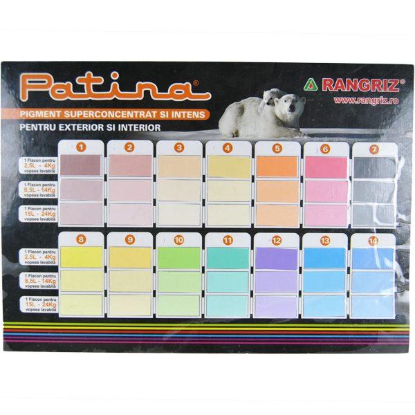 tabel-pigmenti-patina-rangriz